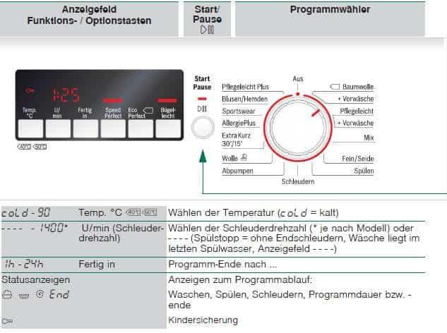 Bosch WAB28222 Bedienfeld