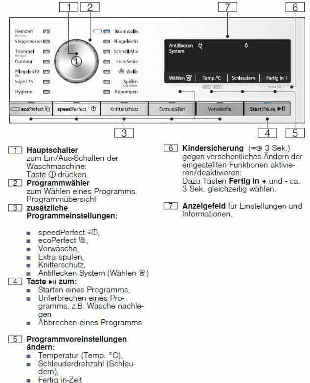 Siemens WM16W540 Bedienfeld