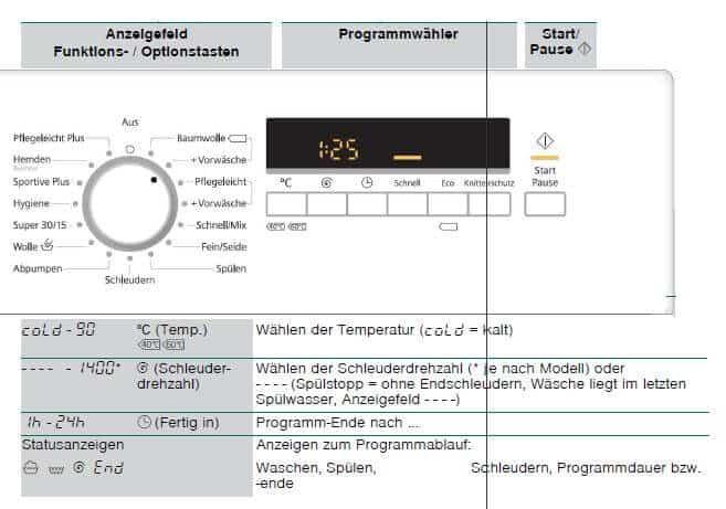Siemens WM14B222 Bedienfeld