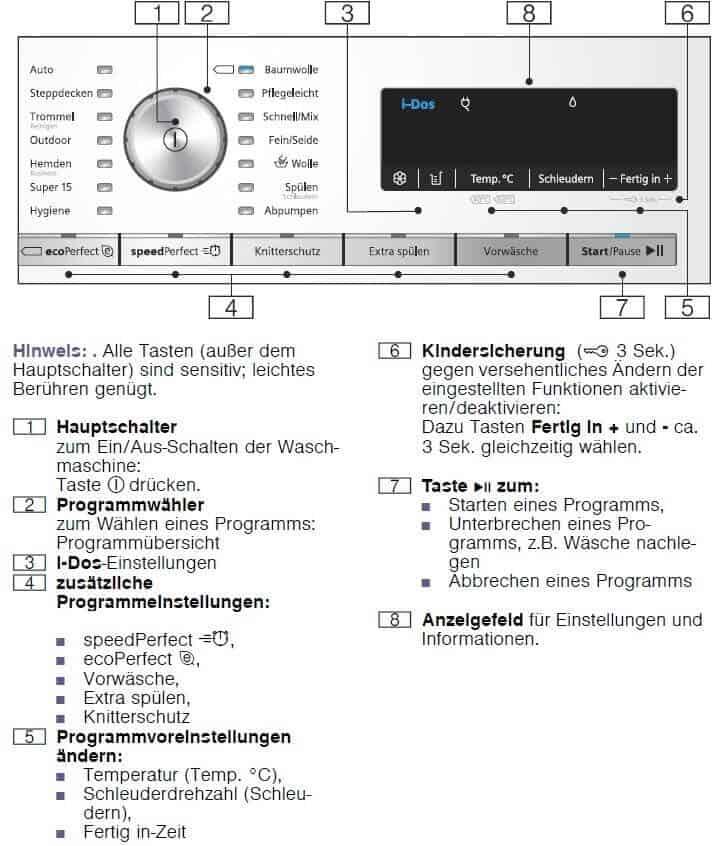 Siemens WM14W640 iQ700 Bedienfeld