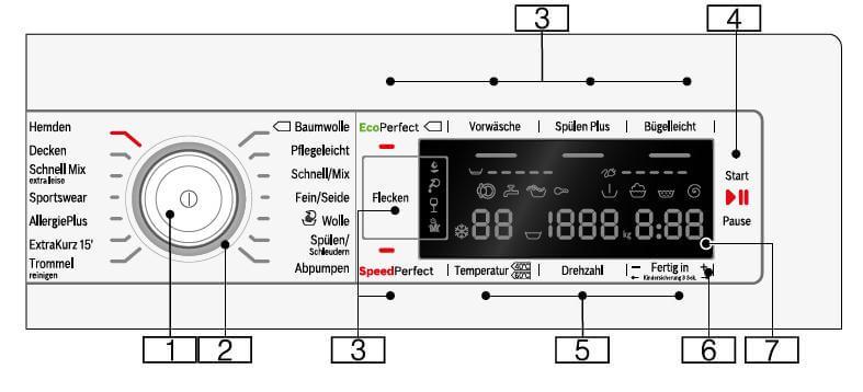 Bosch WAW28500 Bedienfeld