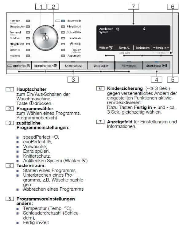 Siemens WM14W550 Bedienfeld