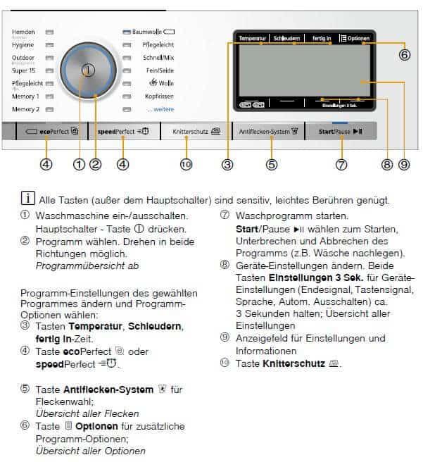 Siemens WM14Y74D Bedienfeld
